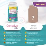 benefits pcos  ovulation conceive  plus